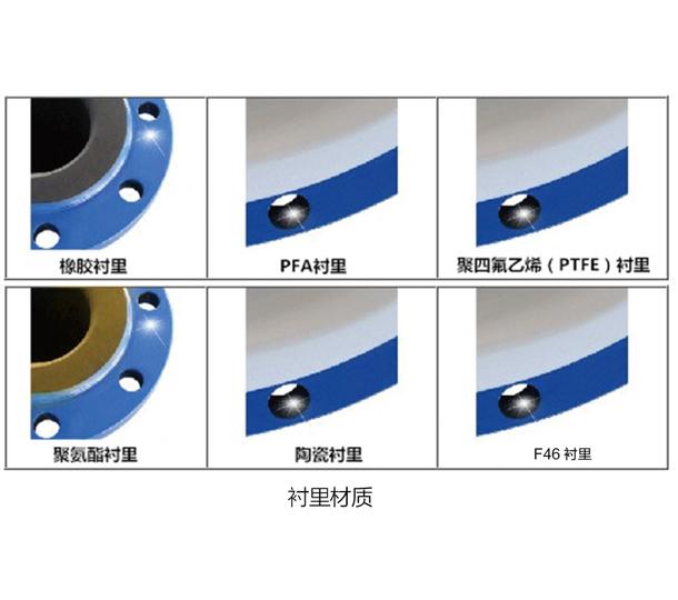 电磁流量计衬里材料选择